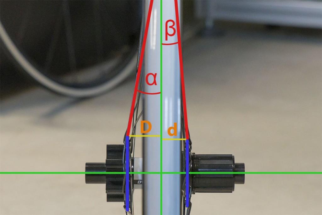 RAR test raideur angle rayonnage